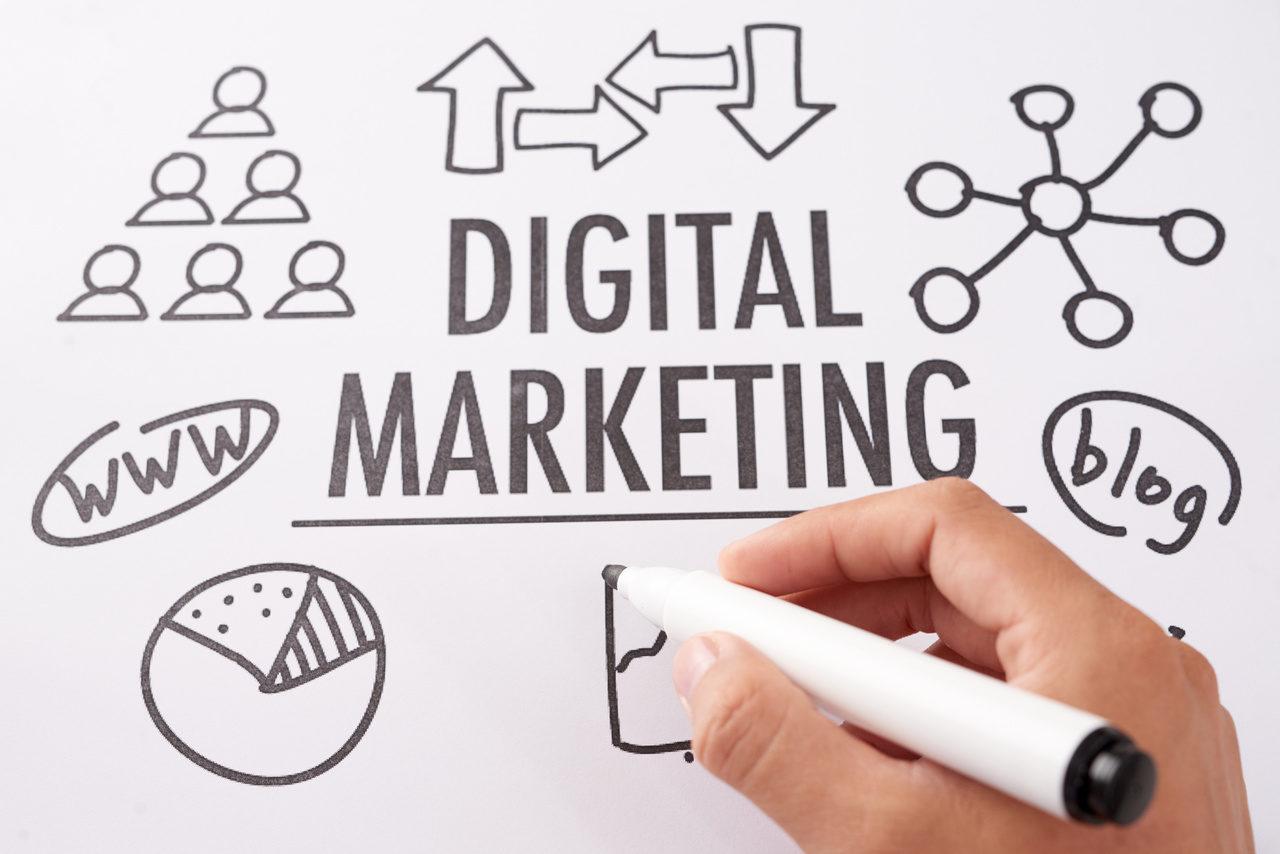 erros comuns do marketing digital